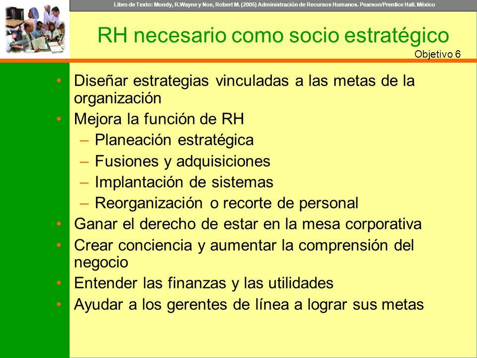 Libro de Texto: Mondy, R.Wayne y Noe, Robert M. (2005) Administración de Recursos Humanos. Pearson/Prentice Hall. México Objetivo RH necesario como so