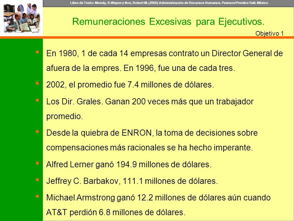 Libro de Texto: Mondy, R.Wayne y Noe, Robert M. (2005) Administración de Recursos Humanos. Pearson/Prentice Hall. México Objetivo En 1980, 1 de cada 1