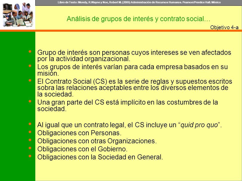 Libro de Texto: Mondy, R.Wayne y Noe, Robert M. (2005) Administración de Recursos Humanos. Pearson/Prentice Hall. México Objetivo Análisis de grupos d