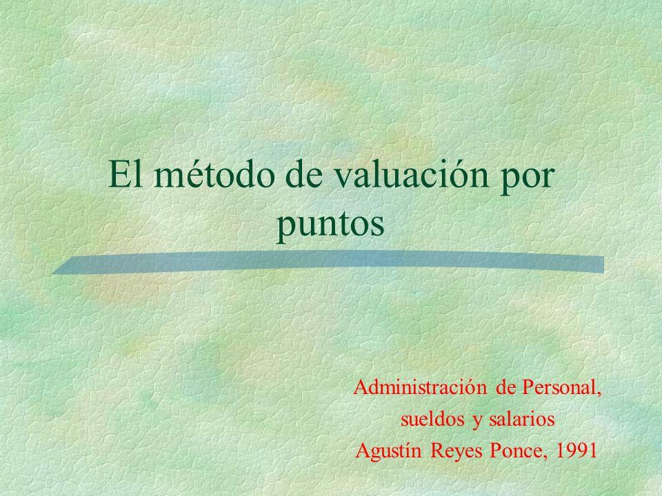 El método de valuación por puntos Administración de Personal, sueldos y salarios Agustín Reyes Ponce, 1991