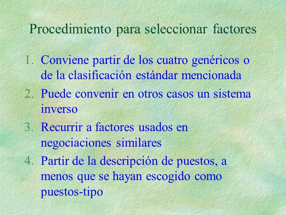 Procedimiento para seleccionar factores 1.Conviene partir de los cuatro genéricos o de la clasificación estándar mencionada 2.Puede convenir en otros