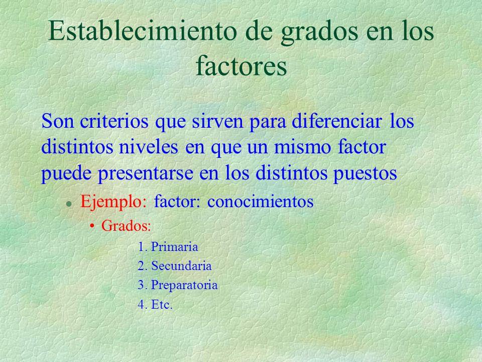 Establecimiento de grados en los factores Son criterios que sirven para diferenciar los distintos niveles en que un mismo factor puede presentarse en los distintos puestos l Ejemplo: factor: conocimientos Grados: 1.