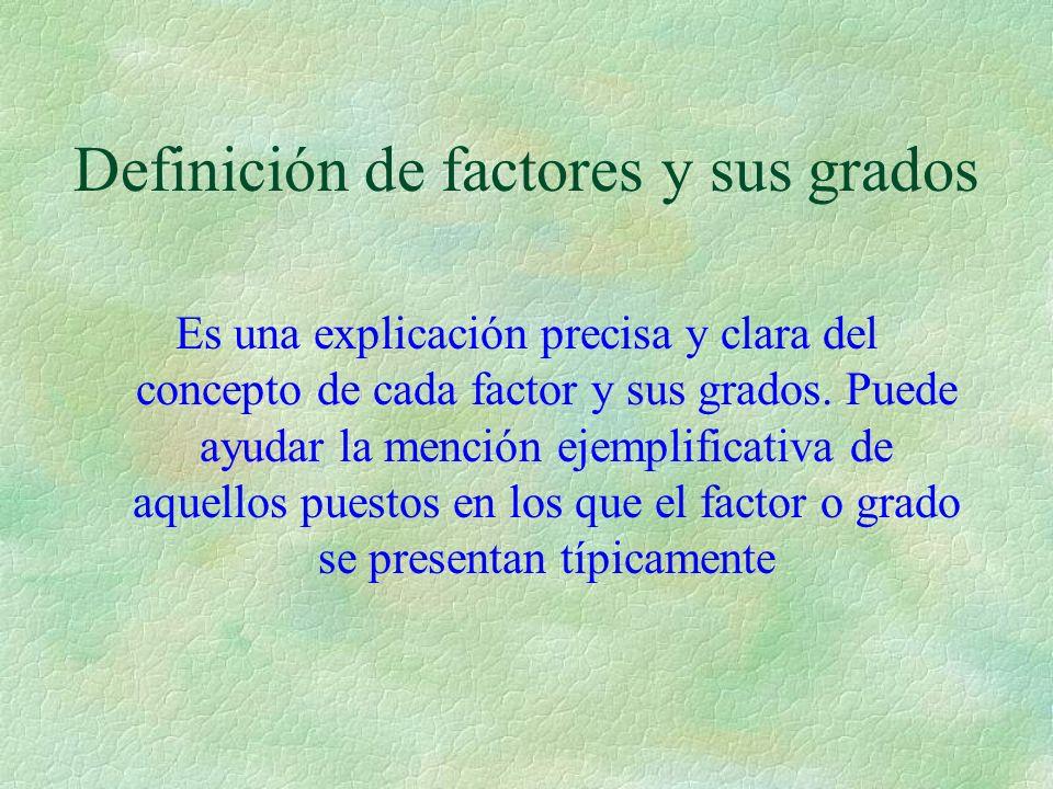 Definición de factores y sus grados Es una explicación precisa y clara del concepto de cada factor y sus grados. Puede ayudar la mención ejemplificati