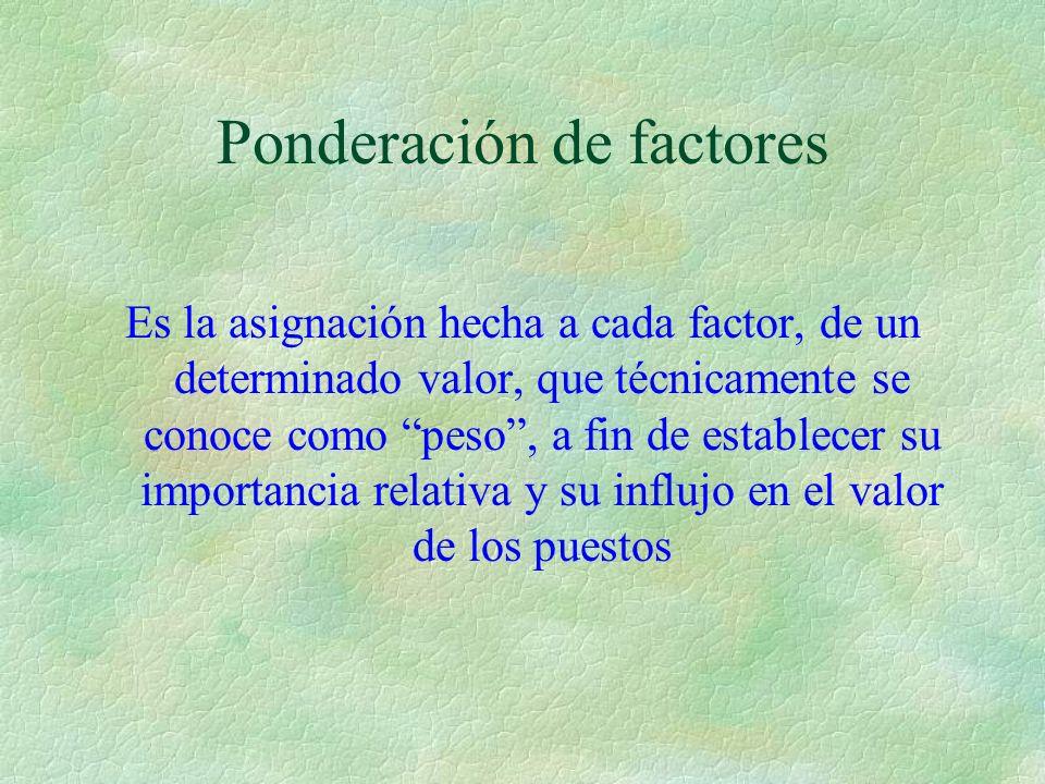 Ponderación de factores Es la asignación hecha a cada factor, de un determinado valor, que técnicamente se conoce como peso, a fin de establecer su importancia relativa y su influjo en el valor de los puestos