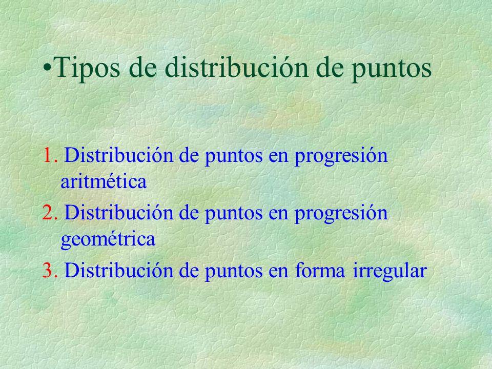 Tipos de distribución de puntos 1.Distribución de puntos en progresión aritmética 2.