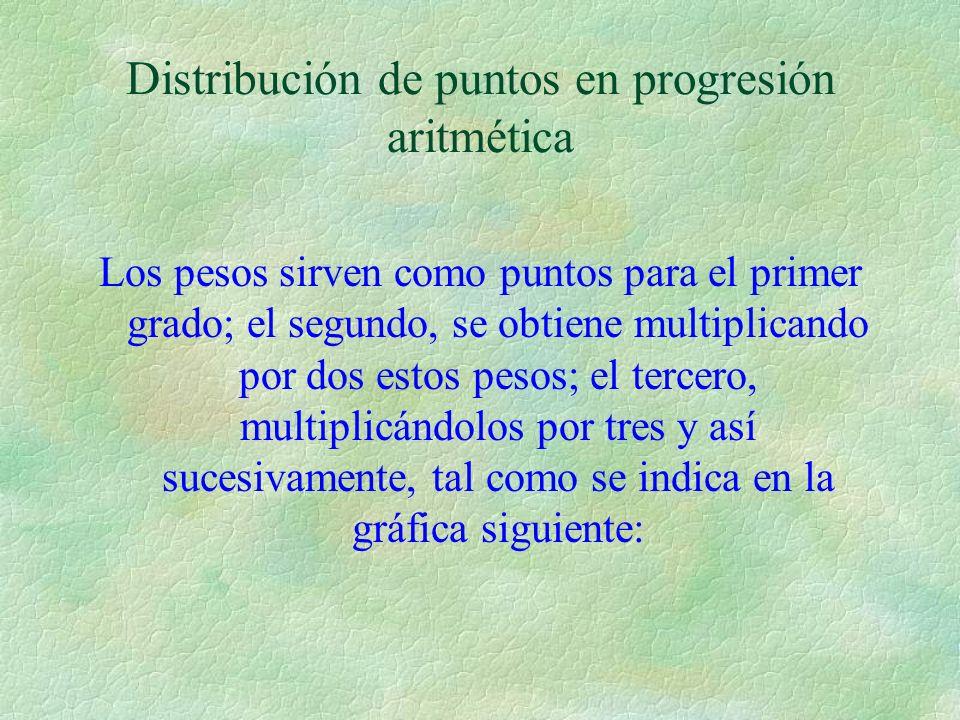 Distribución de puntos en progresión aritmética Los pesos sirven como puntos para el primer grado; el segundo, se obtiene multiplicando por dos estos pesos; el tercero, multiplicándolos por tres y así sucesivamente, tal como se indica en la gráfica siguiente: