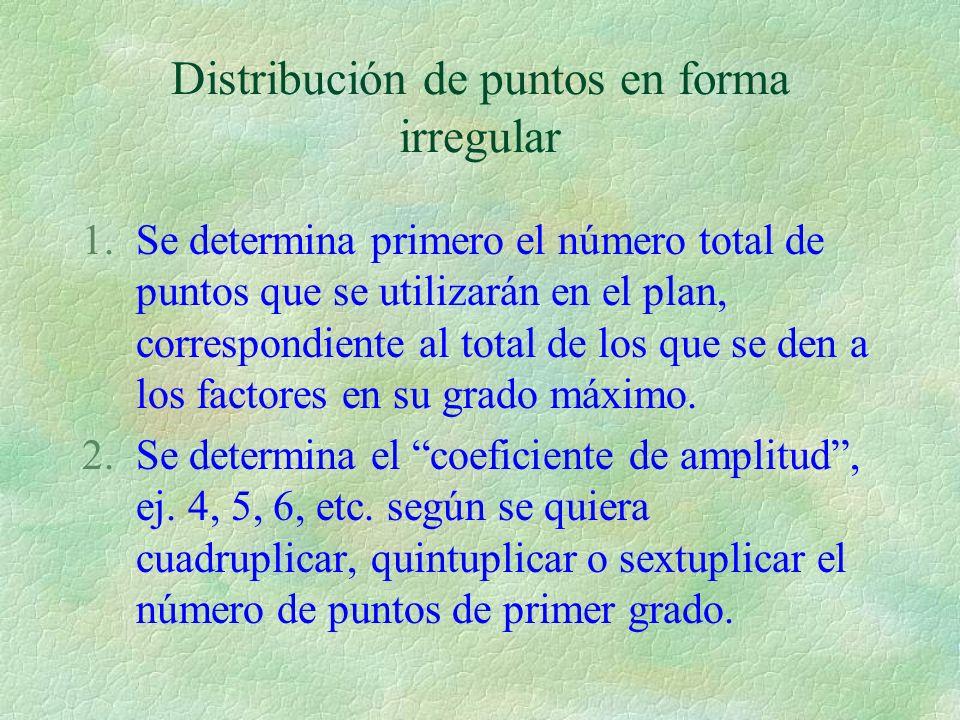 Distribución de puntos en forma irregular 1.Se determina primero el número total de puntos que se utilizarán en el plan, correspondiente al total de los que se den a los factores en su grado máximo.