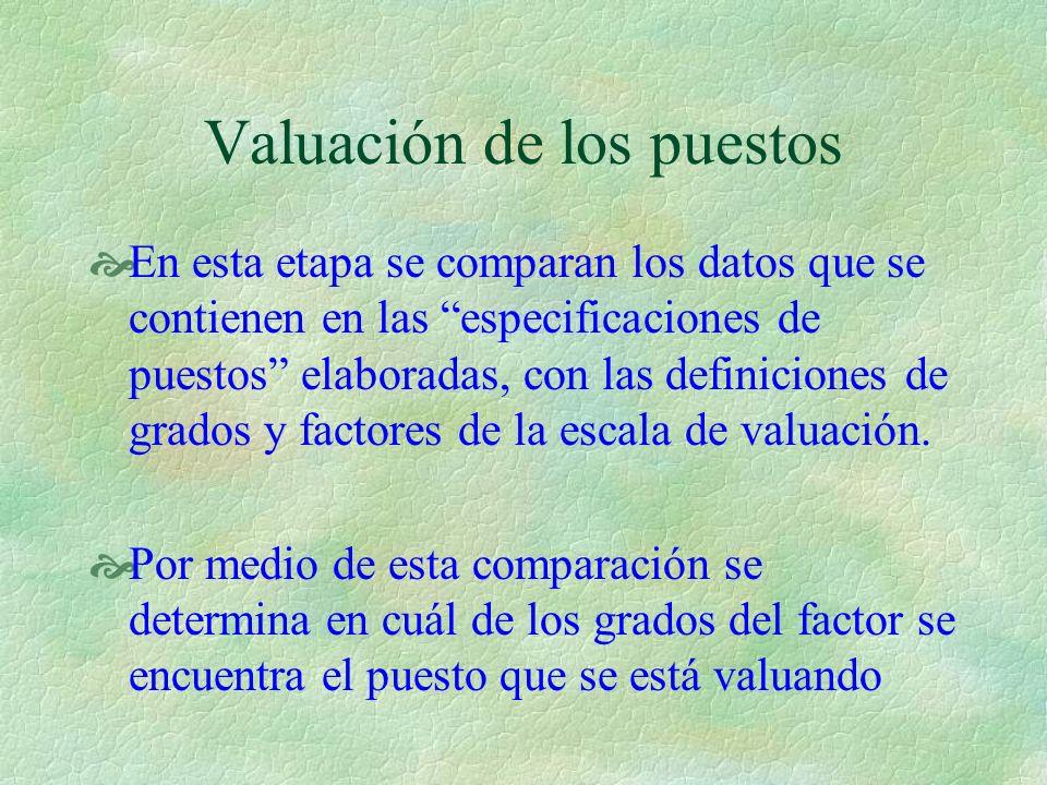Valuación de los puestos En esta etapa se comparan los datos que se contienen en las especificaciones de puestos elaboradas, con las definiciones de grados y factores de la escala de valuación.