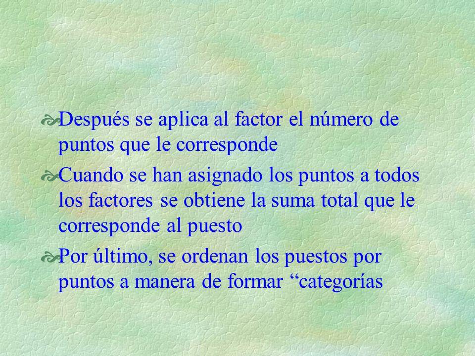 Después se aplica al factor el número de puntos que le corresponde Cuando se han asignado los puntos a todos los factores se obtiene la suma total que