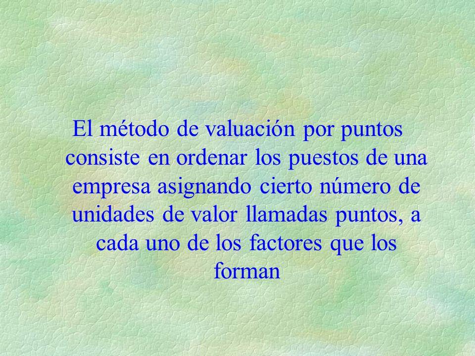 El método de valuación por puntos consiste en ordenar los puestos de una empresa asignando cierto número de unidades de valor llamadas puntos, a cada