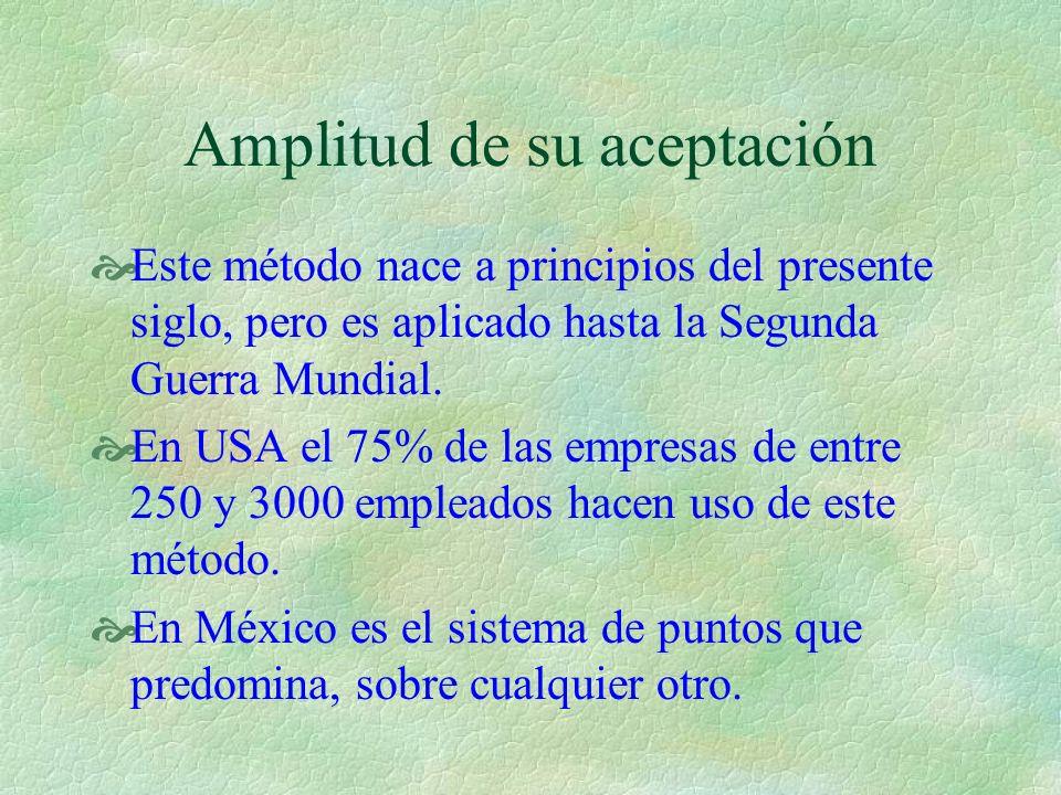 Amplitud de su aceptación Este método nace a principios del presente siglo, pero es aplicado hasta la Segunda Guerra Mundial.