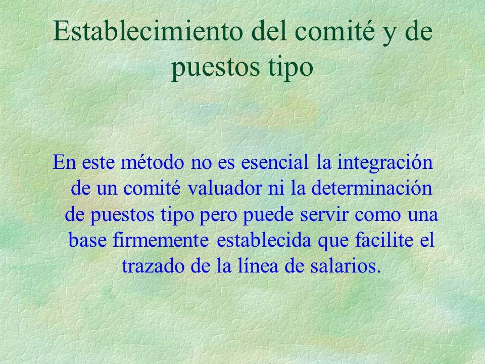Establecimiento del comité y de puestos tipo En este método no es esencial la integración de un comité valuador ni la determinación de puestos tipo pe
