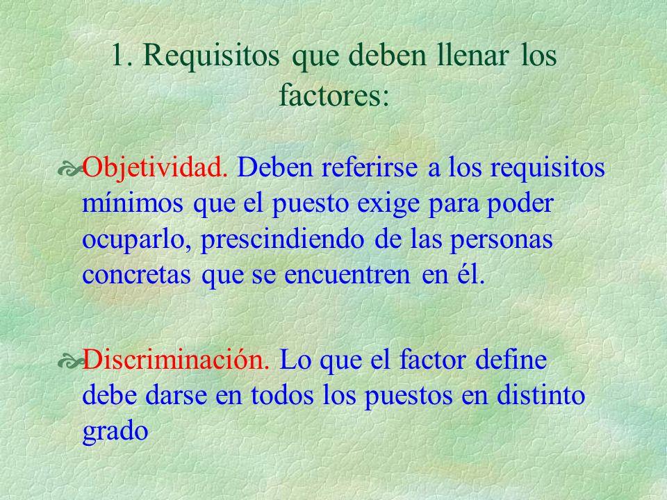 1. Requisitos que deben llenar los factores: Objetividad. Deben referirse a los requisitos mínimos que el puesto exige para poder ocuparlo, prescindie