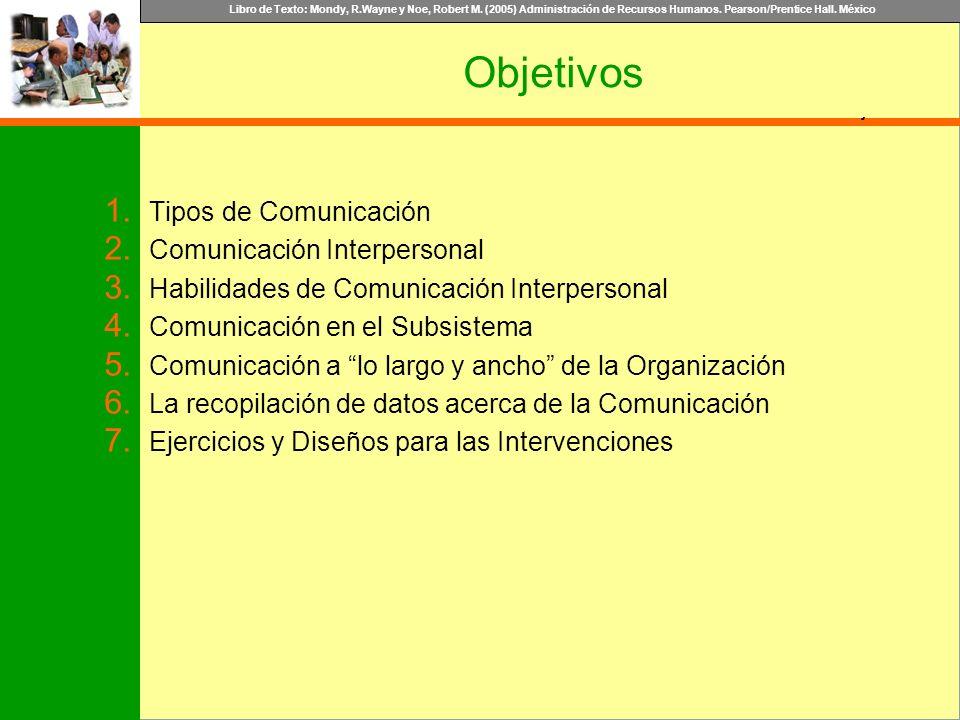 Libro de Texto: Mondy, R.Wayne y Noe, Robert M. (2005) Administración de Recursos Humanos. Pearson/Prentice Hall. México Objetivo Objetivos 1. Tipos d
