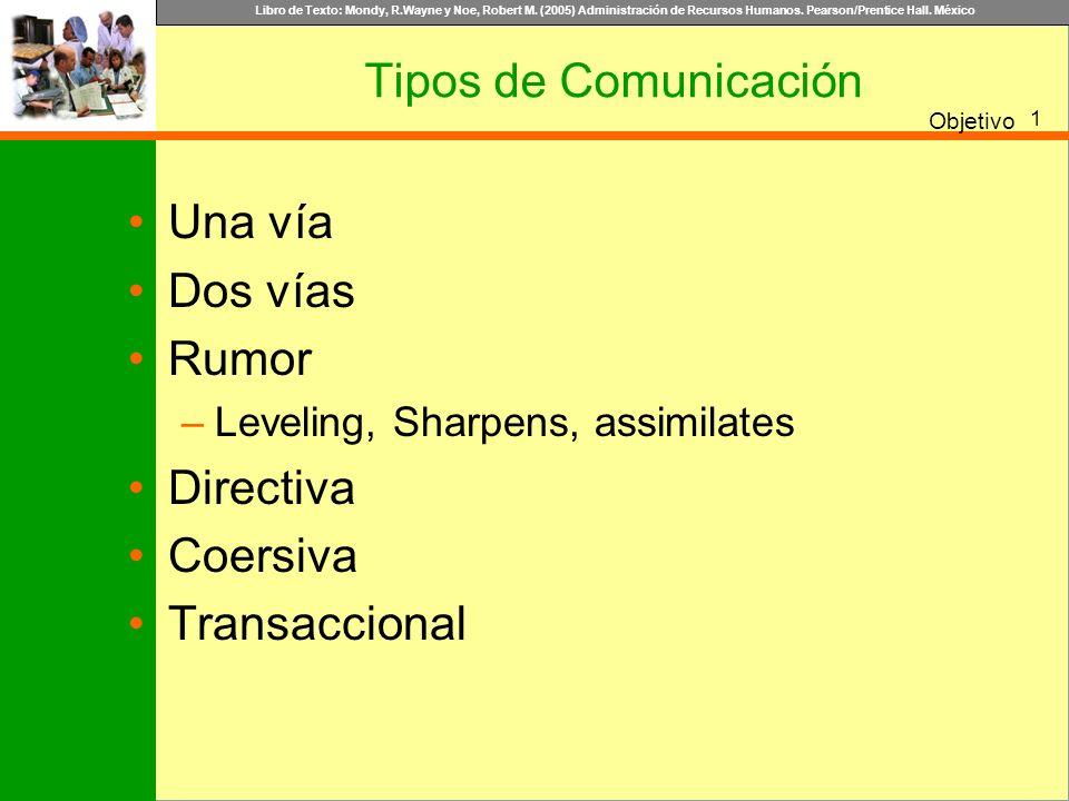 Libro de Texto: Mondy, R.Wayne y Noe, Robert M. (2005) Administración de Recursos Humanos. Pearson/Prentice Hall. México Objetivo Tipos de Comunicació