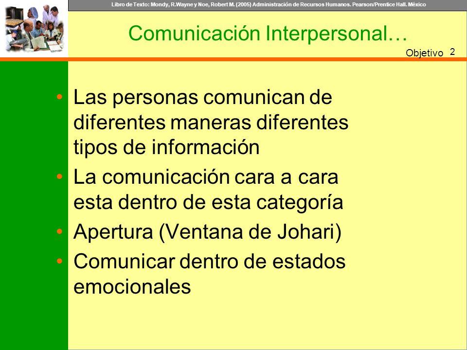 Libro de Texto: Mondy, R.Wayne y Noe, Robert M. (2005) Administración de Recursos Humanos. Pearson/Prentice Hall. México Objetivo Comunicación Interpe