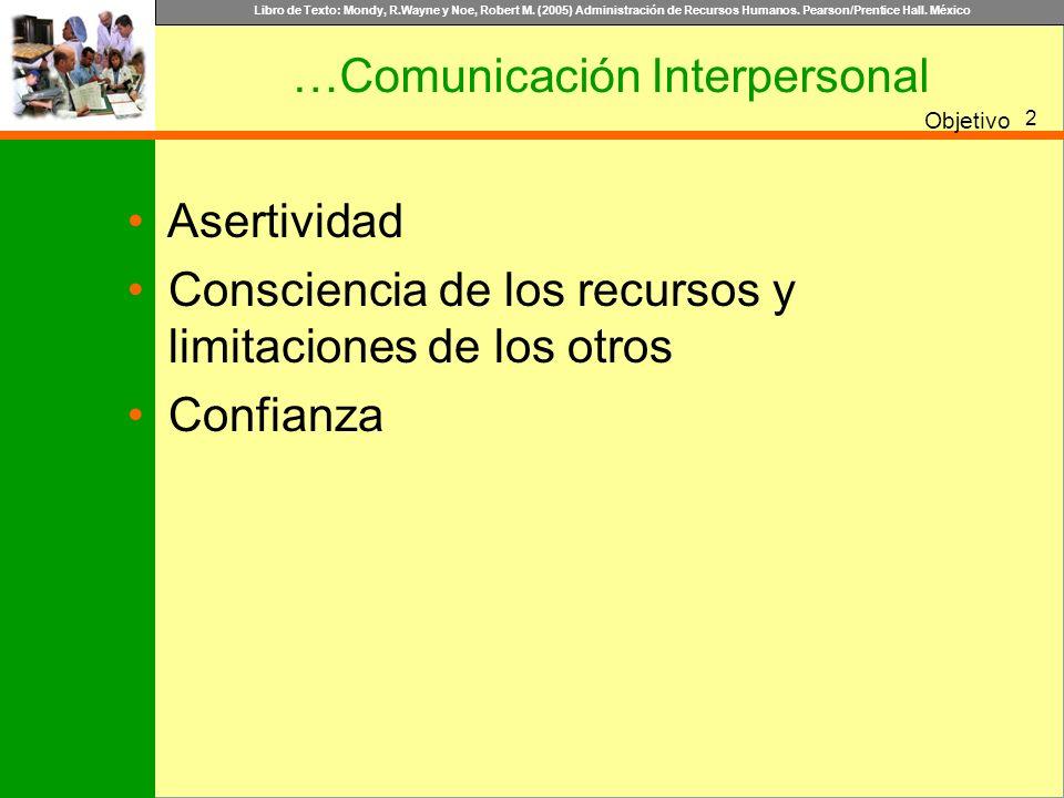 Libro de Texto: Mondy, R.Wayne y Noe, Robert M. (2005) Administración de Recursos Humanos. Pearson/Prentice Hall. México Objetivo …Comunicación Interp