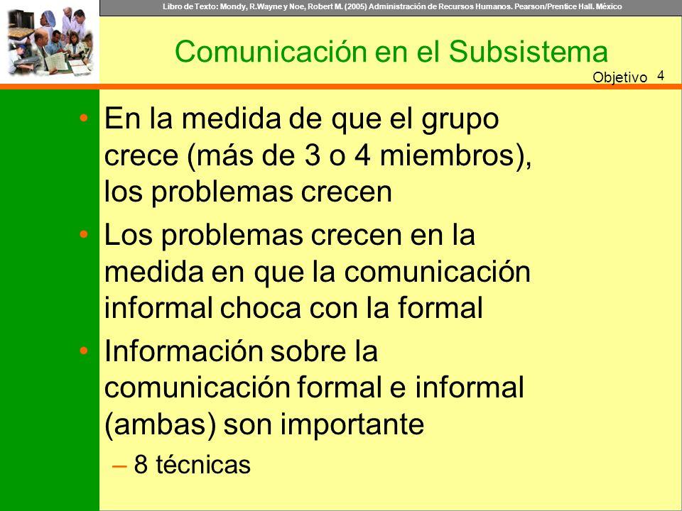 Libro de Texto: Mondy, R.Wayne y Noe, Robert M. (2005) Administración de Recursos Humanos. Pearson/Prentice Hall. México Objetivo Comunicación en el S