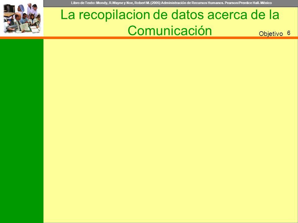 Libro de Texto: Mondy, R.Wayne y Noe, Robert M. (2005) Administración de Recursos Humanos. Pearson/Prentice Hall. México Objetivo La recopilacion de d
