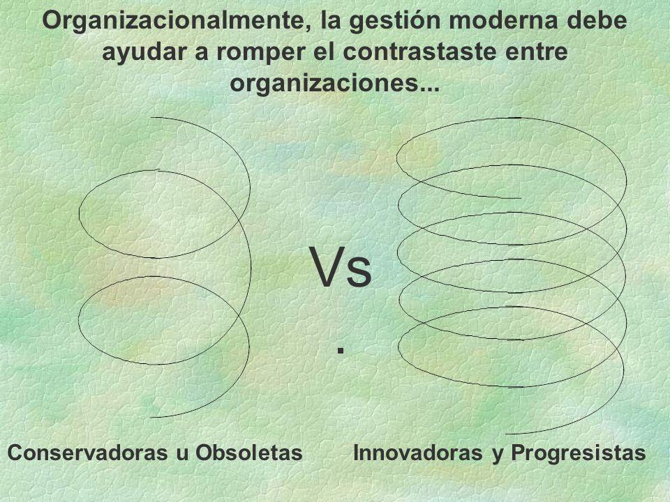 Vs. Organizacionalmente, la gestión moderna debe ayudar a romper el contrastaste entre organizaciones... Conservadoras u ObsoletasInnovadoras y Progre