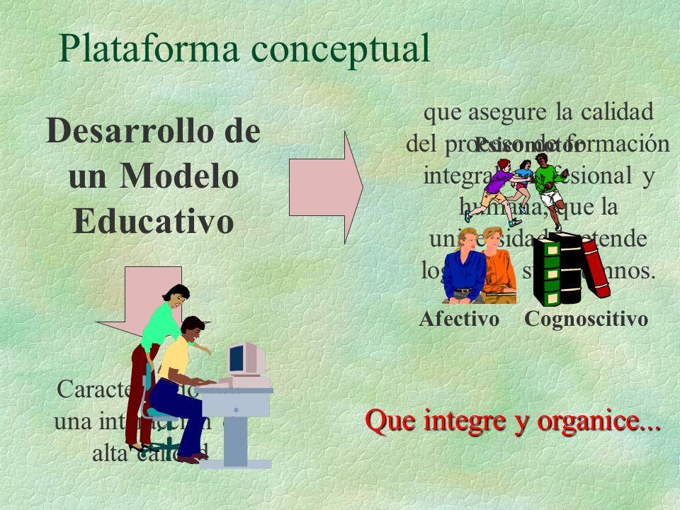 Plataforma conceptual Desarrollo de un Modelo Educativo que asegure la calidad del proceso de formación integral, profesional y humana, que la universidad pretende lograr en sus alumnos.