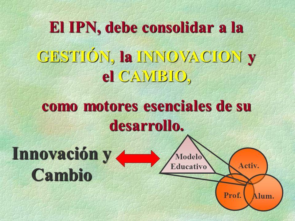 El IPN, debe consolidar a la GESTIÓN, la INNOVACION y el CAMBIO, como motores esenciales de su desarrollo. Innovación y Cambio Activ. Prof. Alum. Mode