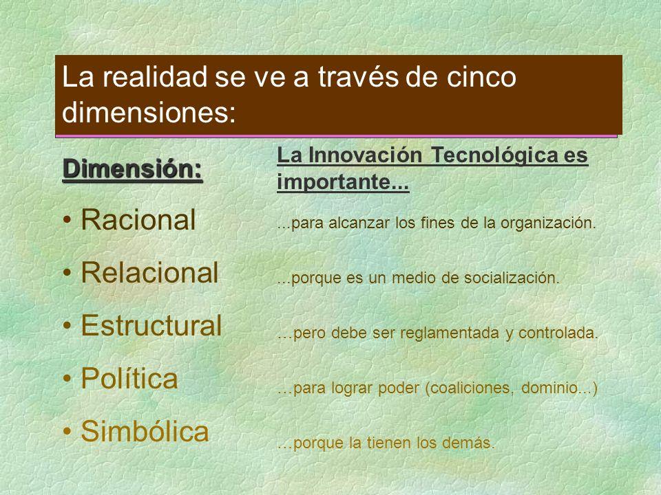La realidad se ve a través de cinco dimensiones: Racional Relacional Estructural Política Simbólica...para alcanzar los fines de la organización. Dime