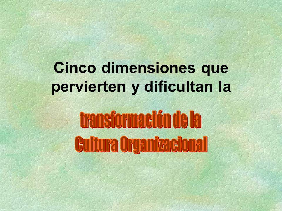 Calidad Generada Docencia Investigación Extensión Cultura = GESTIÓN Calidad Externa