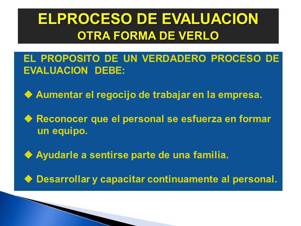ELPROCESO EQUIVOCADO DE EVALUACION PROBLEMAS QUE EXISTEN EN LOS ANTIGUOS PROCESOS DE EVALUACION: FALTA DE EQUILIBRIO Y PERSPECTIVA ENFASIS EN EL CORTO PLAZO IGNORANCIA DE FACTORES CUALITATIVOS AUSENCIA DE CONSEJOS O RECOMENDACIONES DESCONFIANZA GENERALIZADA EN EL PROCESO FALTA DE CREDIBILIDAD