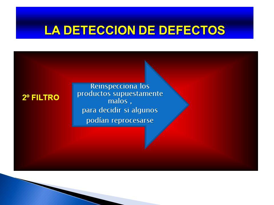 LA DETECCION DE DEFECTOS El método antiguo y costoso de administrar procesos era el método de inspección.