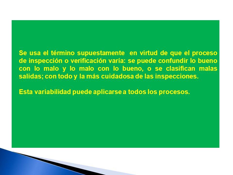 LA DETECCION DE DEFECTOS 2º FILTRO Reinspecciona los productos supuestamente malos, para decidir si algunos podían reprocesarse