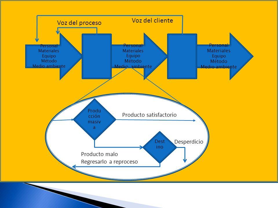 Se usa el término supuestamente en virtud de que el proceso de inspección o verificación varía: se puede confundir lo bueno con lo malo y lo malo con lo bueno, o se clasifican malas salidas; con todo y la más cuidadosa de las inspecciones.