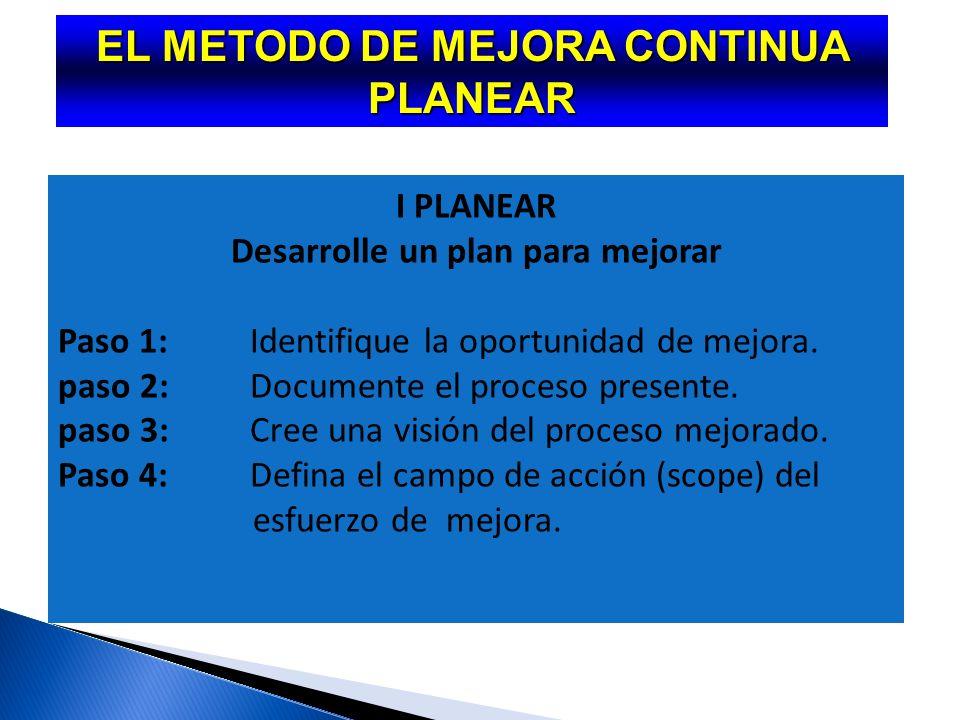 1.Desarrolle un plan de mejora 4.Actúe sobre los resultados 3.