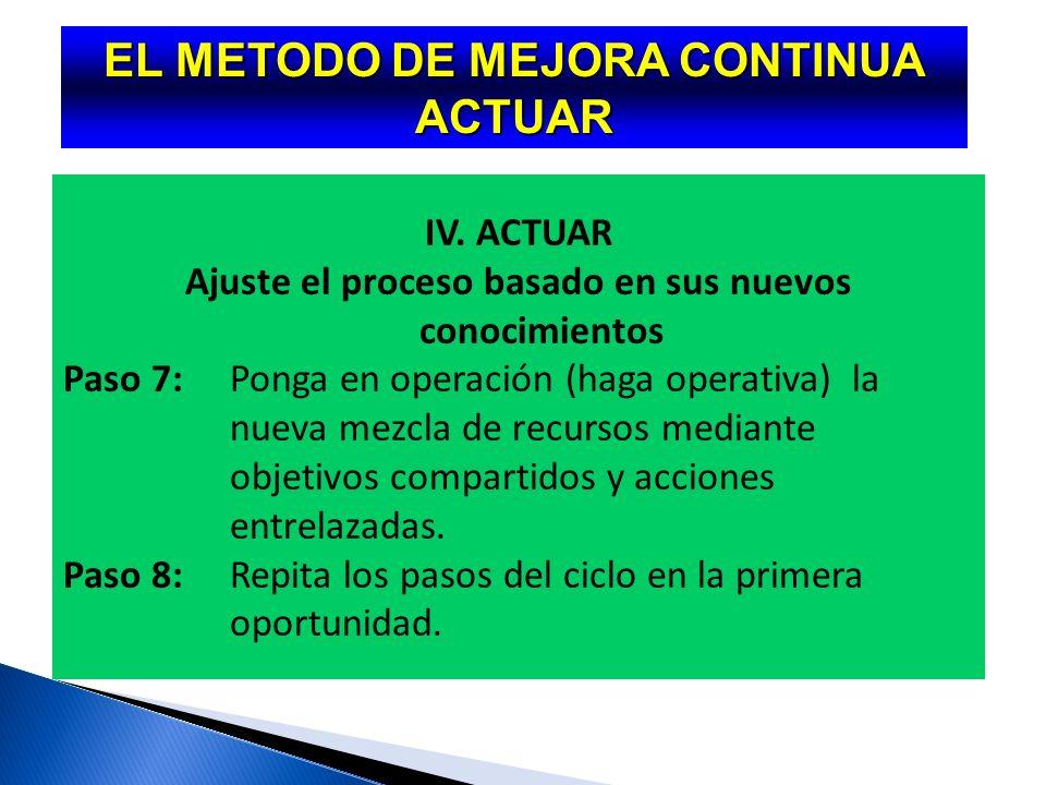 EL METODO DE MEJORA CONTINUA VERIFICAR/ESTUDIAR III.