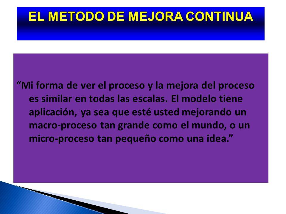 EL METODO DE MEJORA CONTINUA ACTUAR IV.
