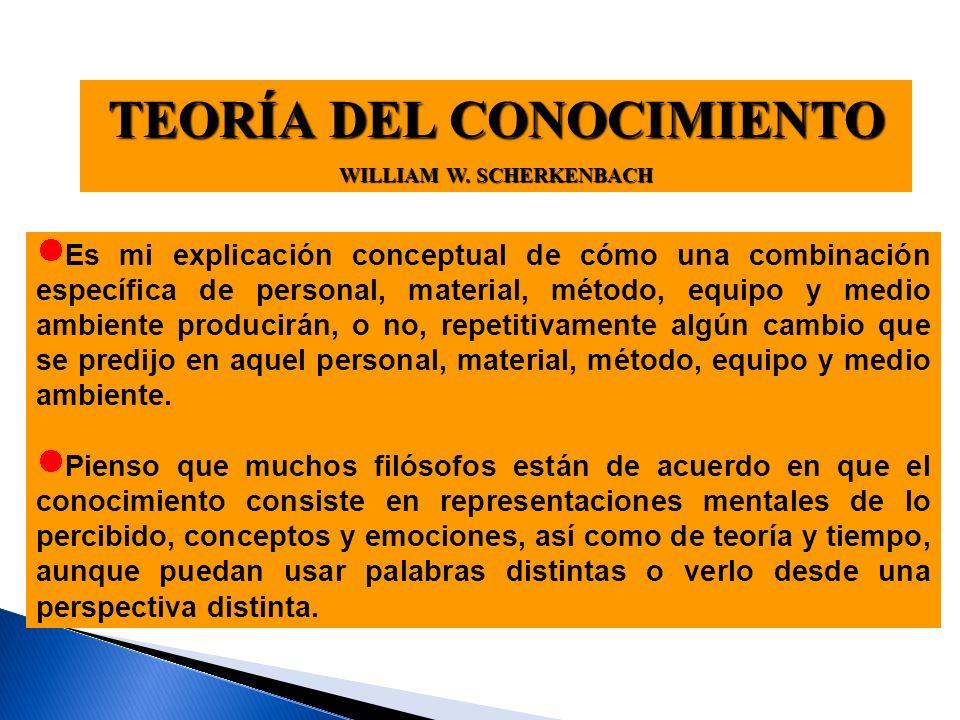 DEFINICIONES COMPONENTESCOMPONENTES COMPONENTESCOMPONENTES «Conocimiento» Es la teoría que se aplica con el paso del tiempo.