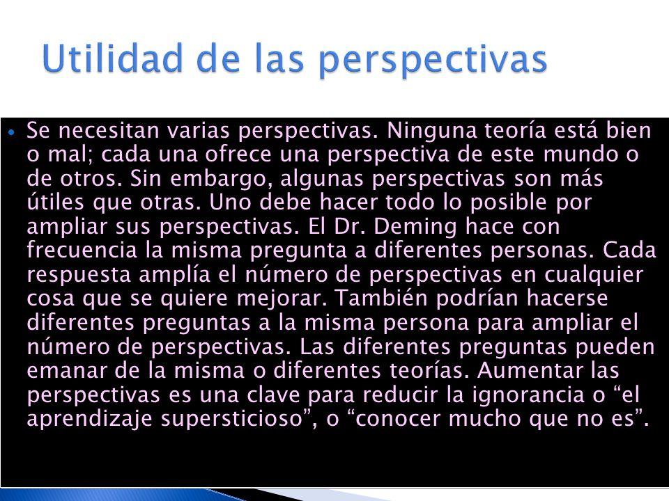 Si se ligan las percepciones a diferentes conceptos, puede, en efecto, cambiarse la perspectiva.