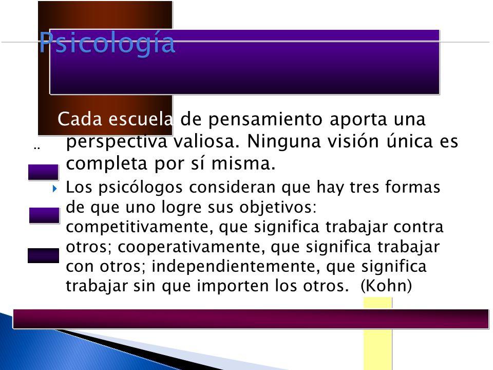 Tres teorías Principales psicológicas Conductual (física) Cognoscitiva (lógica) Psicodinámica (emocional)