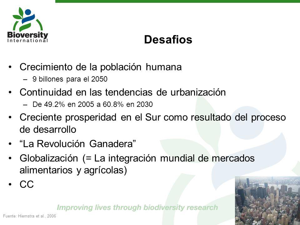 Desafios Crecimiento de la población humana –9 billones para el 2050 Continuidad en las tendencias de urbanización –De 49.2% en 2005 a 60.8% en 2030 C