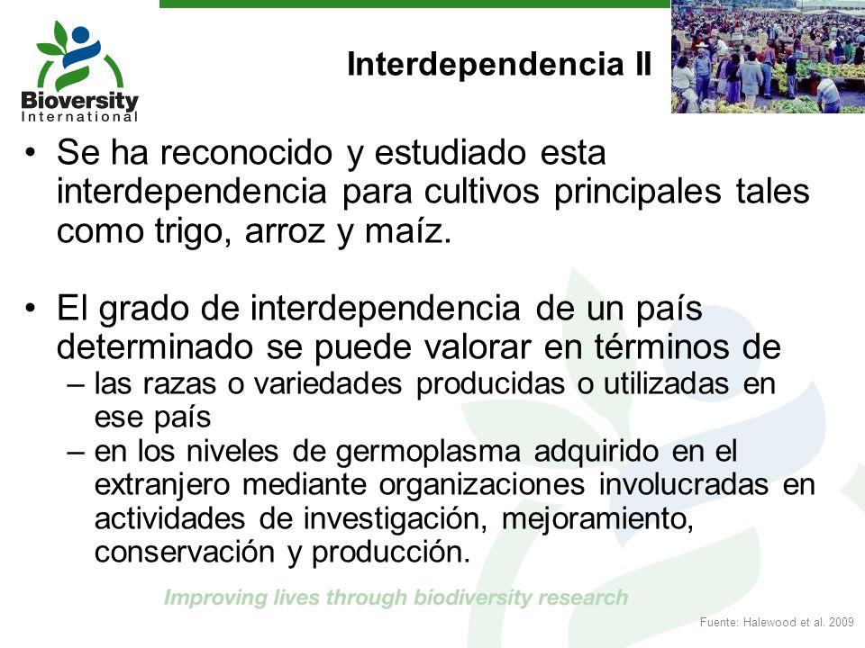 Interdependencia II Se ha reconocido y estudiado esta interdependencia para cultivos principales tales como trigo, arroz y maíz. El grado de interdepe