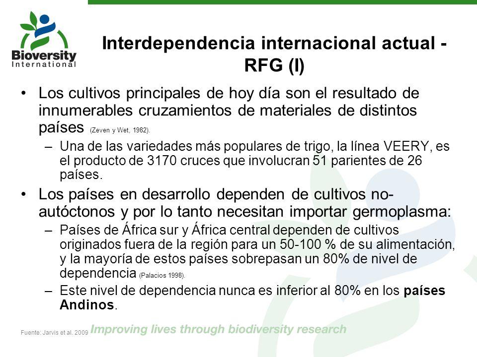 Interdependencia internacional actual - RFG (I) Los cultivos principales de hoy día son el resultado de innumerables cruzamientos de materiales de dis