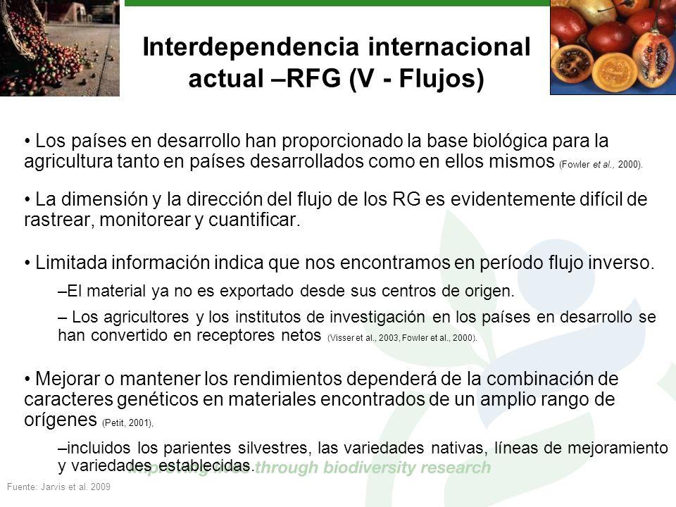 Interdependencia internacional actual –RFG (V - Flujos) Los países en desarrollo han proporcionado la base biológica para la agricultura tanto en país