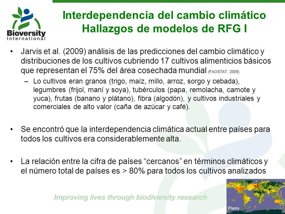 Interdependencia del cambio climático Hallazgos de modelos de RFG I Jarvis et al. (2009) análisis de las predicciones del cambio climático y distribuc