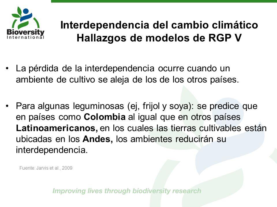 Interdependencia del cambio climático Hallazgos de modelos de RGP V La pérdida de la interdependencia ocurre cuando un ambiente de cultivo se aleja de
