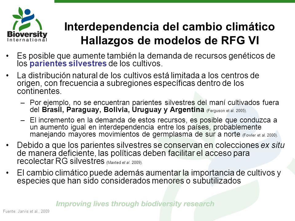 Interdependencia del cambio climático Hallazgos de modelos de RFG VI Es posible que aumente también la demanda de recursos genéticos de los parientes