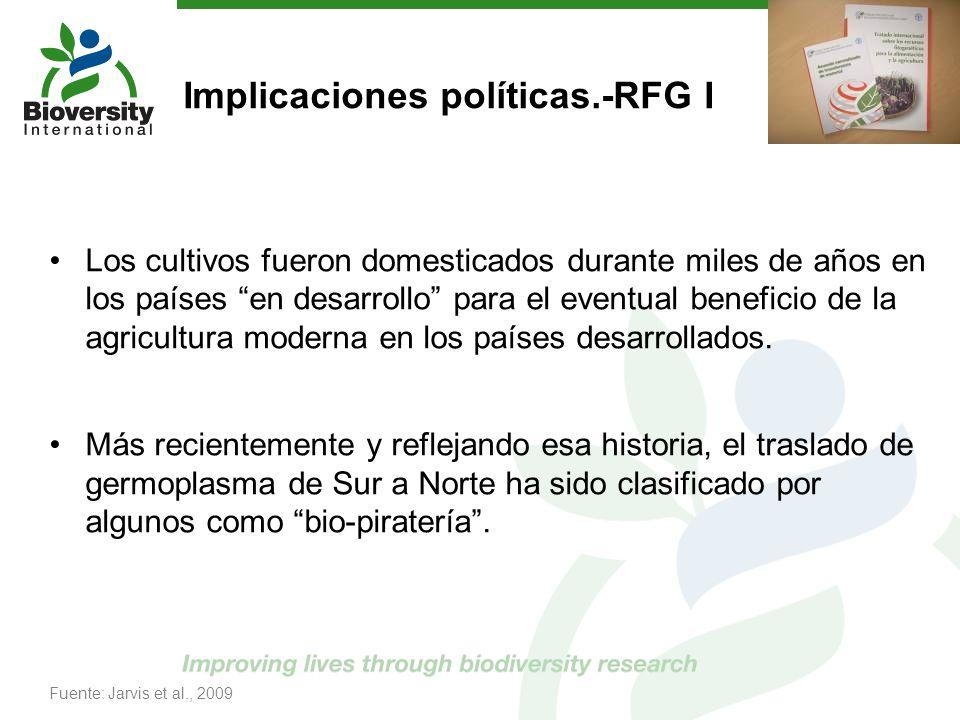 Implicaciones políticas.-RFG I Los cultivos fueron domesticados durante miles de años en los países en desarrollo para el eventual beneficio de la agr