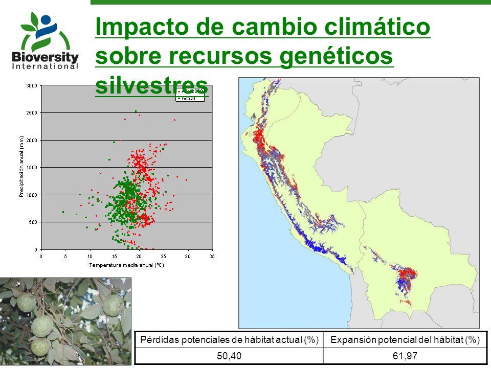 Impacto de cambio climático sobre recursos genéticos silvestres Pérdidas potenciales de hábitat actual (%)Expansión potencial del hábitat (%) 50,4061,