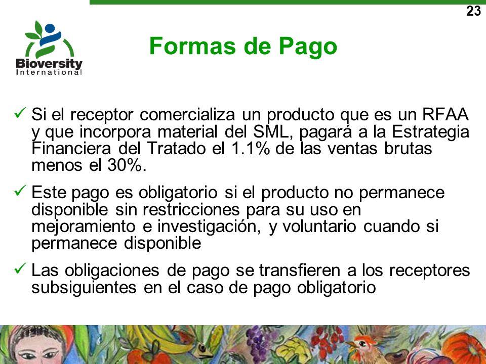 23 Formas de Pago Si el receptor comercializa un producto que es un RFAA y que incorpora material del SML, pagará a la Estrategia Financiera del Trata