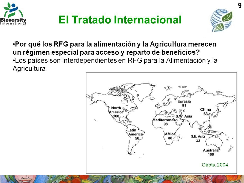 9 Por qué los RFG para la alimentación y la Agricultura merecen un régimen especial para acceso y reparto de beneficios? Los países son interdependien