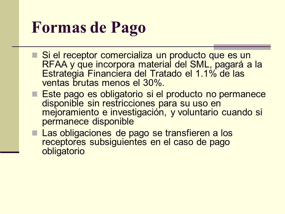 Formas de Pago Si el receptor comercializa un producto que es un RFAA y que incorpora material del SML, pagará a la Estrategia Financiera del Tratado el 1.1% de las ventas brutas menos el 30%.